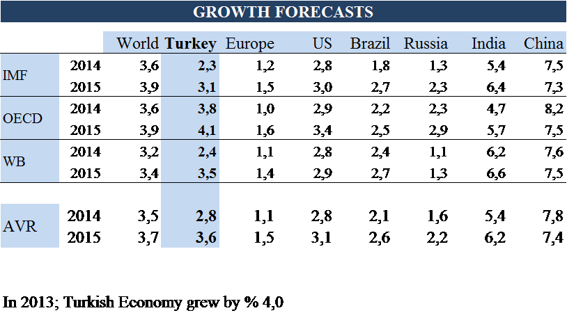 ASK-Turkish-Economy-Growth